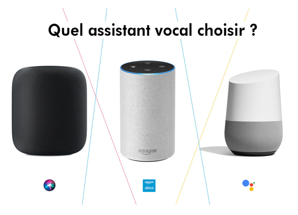 Quel assistant vocal choisir ?